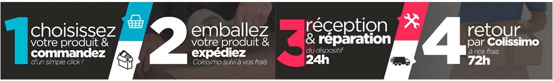 Livraison de la boutique de reparation Téléphone portable Atelier Montgallet